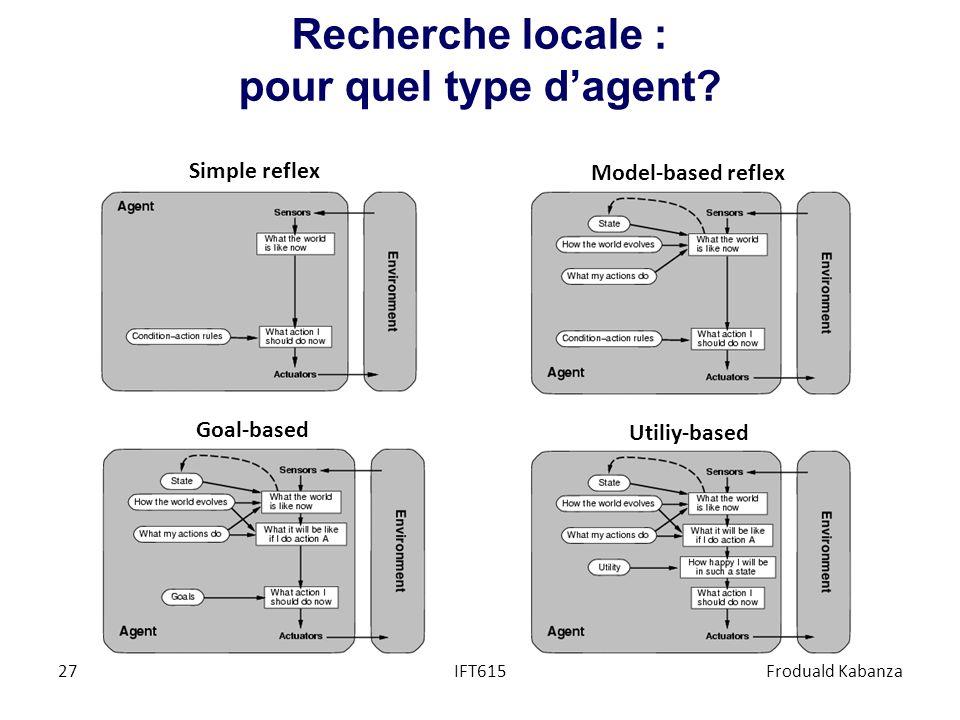 Recherche locale : pour quel type dagent? IFT615Froduald Kabanza27 Simple reflex Model-based reflex Goal-based Utiliy-based