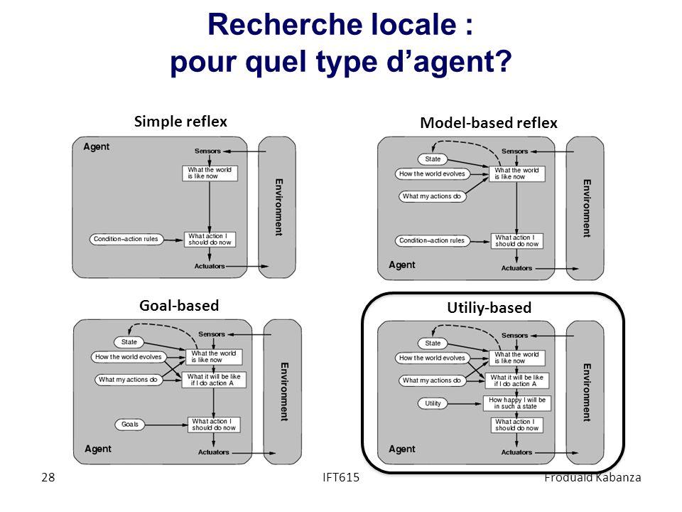 Recherche locale : pour quel type dagent? IFT615Froduald Kabanza28 Simple reflex Model-based reflex Goal-based Utiliy-based