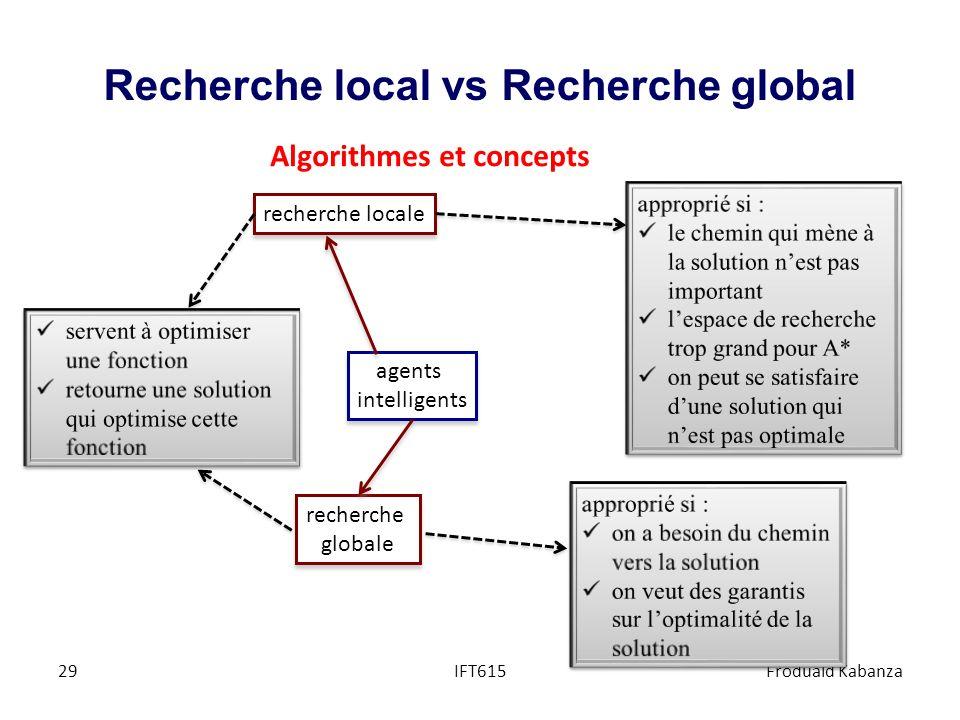 Recherche local vs Recherche global IFT615Froduald Kabanza29 agents intelligents agents intelligents recherche globale recherche globale recherche loc