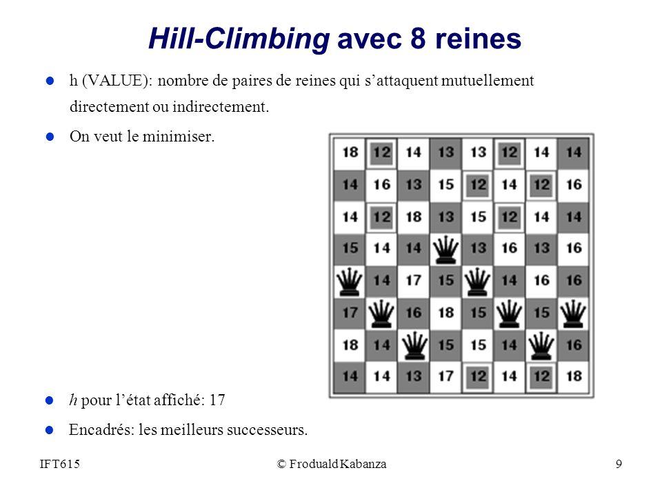 © Froduald Kabanza20IFT615 Exemple avec 8 reines l Fonction de fitness: nombre de pairs de reines qui ne sattaquent pas (min = 0, max = (8 × 7)/2 = 28) l Pourcentage de fitness (c-à-d., probabilité de sélection du chromosome): u 24/(24+23+20+11) = 31% u 23/(24+23+20+11) = 29% u 20/(24+23+20+11) = 26% u 11/(24+23+20+11) = 14%