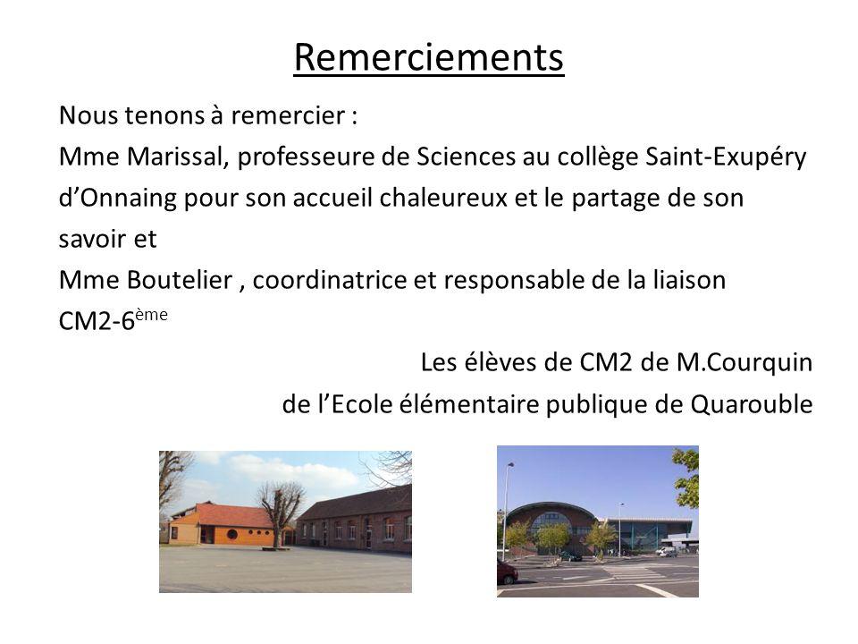 Remerciements Nous tenons à remercier : Mme Marissal, professeure de Sciences au collège Saint-Exupéry dOnnaing pour son accueil chaleureux et le part