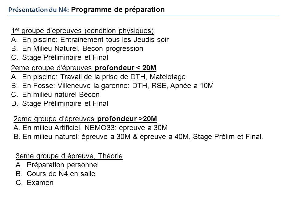 Présentation du N4: Programme de préparation 1 er groupe dépreuves (condition physiques) A.En piscine: Entrainement tous les Jeudis soir B.En Milieu N