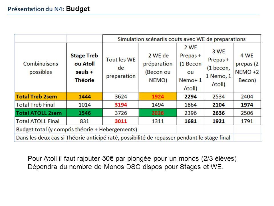Pour Atoll il faut rajouter 50 par plongée pour un monos (2/3 élèves) Dépendra du nombre de Monos DSC dispos pour Stages et WE.