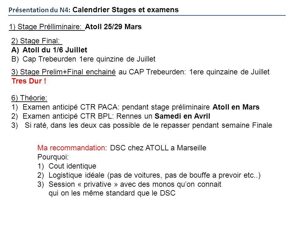 Présentation du N4: Calendrier Stages et examens 1) Stage Prélliminaire: Atoll 25/29 Mars 2) Stage Final: A)Atoll du 1/6 Juillet B)Cap Trebeurden 1ere