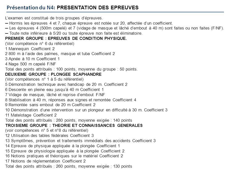 Présentation du N4: PRESENTATION DES EPREUVES Lexamen est constitué de trois groupes dépreuves. Hormis les épreuves 4 et 7, chaque épreuve est notée s
