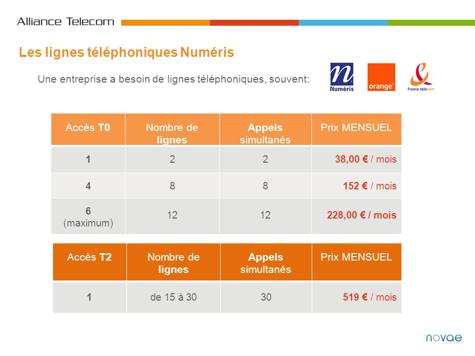 Une entreprise a besoin de lignes téléphoniques, souvent: Les lignes téléphoniques Numéris Accès T0Nombre de lignes Appels simultanés Prix MENSUEL 122