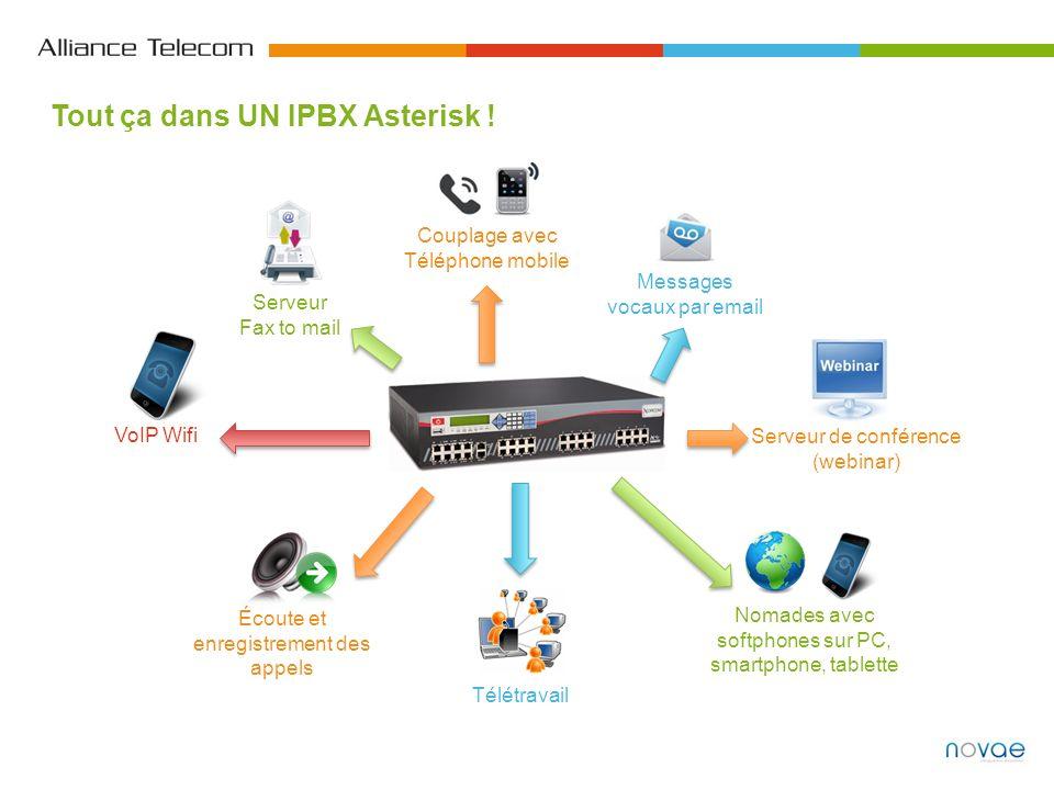 Tout ça dans UN IPBX Asterisk ! Messages vocaux par email Couplage avec Téléphone mobile Serveur Fax to mail VoIP Wifi Serveur de conférence (webinar)