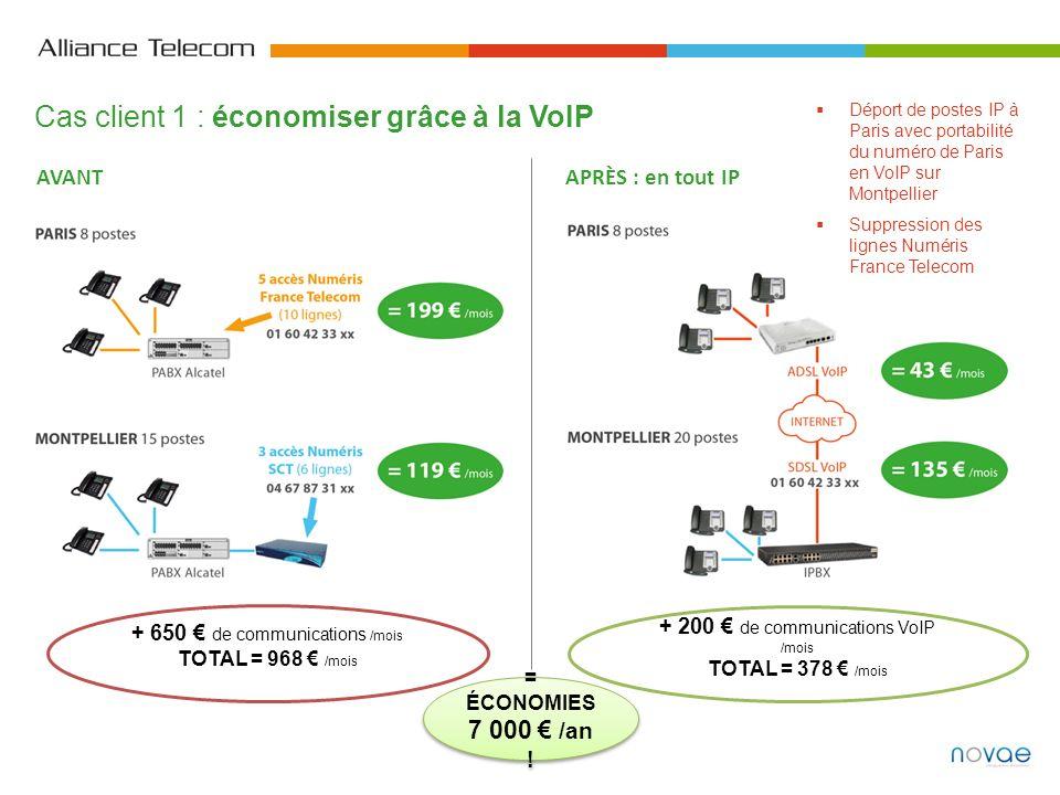 Cas client 1 : économiser grâce à la VoIP Déport de postes IP à Paris avec portabilité du numéro de Paris en VoIP sur Montpellier Suppression des lign