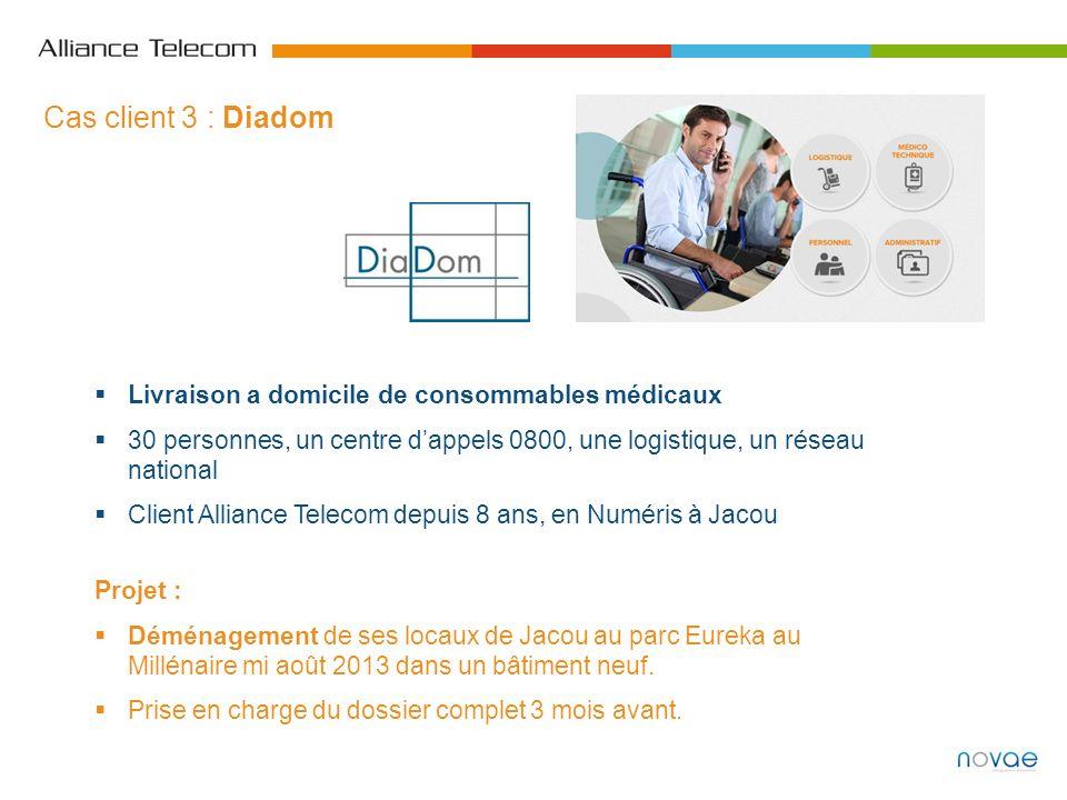 Livraison a domicile de consommables médicaux 30 personnes, un centre dappels 0800, une logistique, un réseau national Client Alliance Telecom depuis