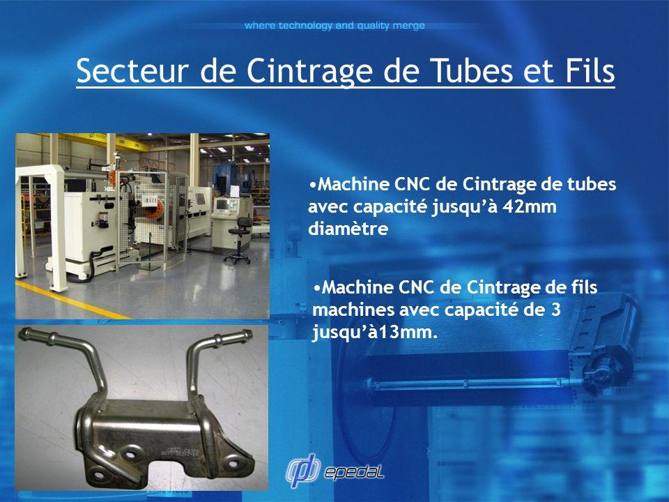 Secteur de Cintrage de Tubes et Fils Machine CNC de Cintrage de fils machines avec capacité de 3 jusquà13mm. Machine CNC de Cintrage de tubes avec cap