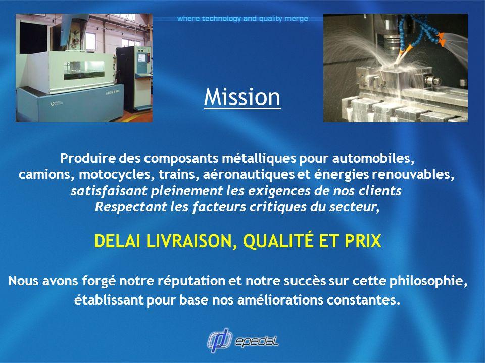 Mission Produire des composants métalliques pour automobiles, camions, motocycles, trains, aéronautiques et énergies renouvables, satisfaisant pleinem