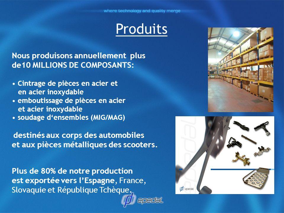 Produits Nous produisons annuellement plus de10 MILLIONS DE COMPOSANTS: Cintrage de pièces en acier et en acier inoxydable emboutissage de pièces en a