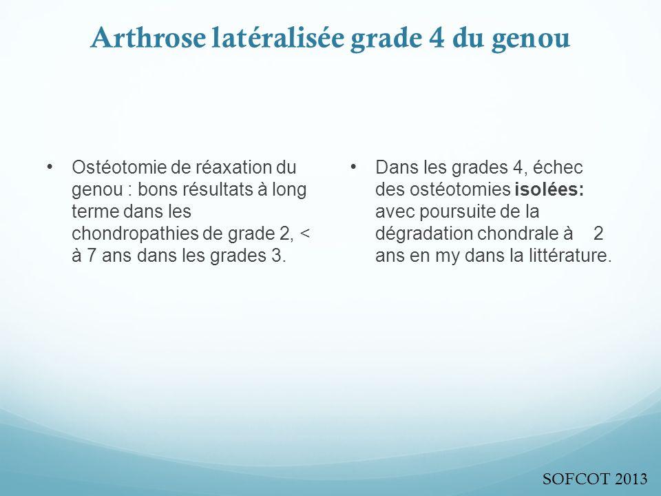 Arthrose latéralisée grade 4 du genou Ostéotomie de réaxation du genou : bons résultats à long terme dans les chondropathies de grade 2, < à 7 ans dans les grades 3.