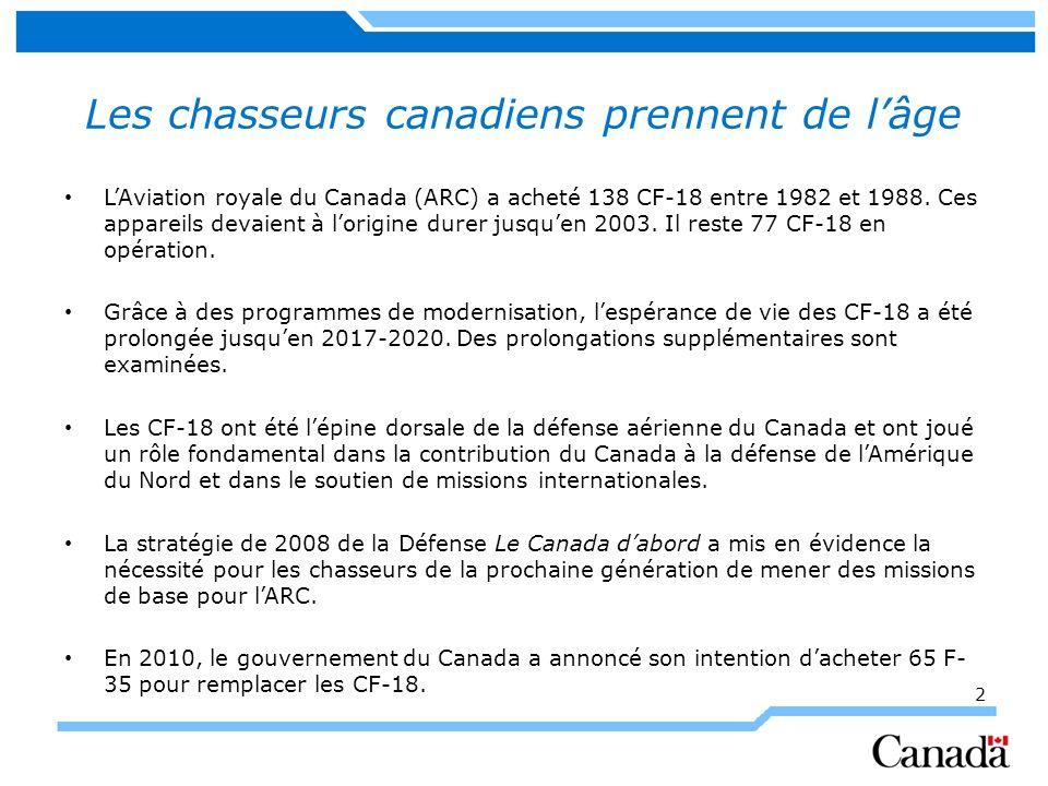Les chasseurs canadiens prennent de lâge LAviation royale du Canada (ARC) a acheté 138 CF-18 entre 1982 et 1988.