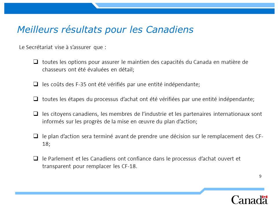 Meilleurs résultats pour les Canadiens 9 Le Secrétariat vise à sassurer que : toutes les options pour assurer le maintien des capacités du Canada en matière de chasseurs ont été évaluées en détail; les coûts des F-35 ont été vérifiés par une entité indépendante; toutes les étapes du processus dachat ont été vérifiées par une entité indépendante; les citoyens canadiens, les membres de lindustrie et les partenaires internationaux sont informés sur les progrès de la mise en œuvre du plan daction; le plan daction sera terminé avant de prendre une décision sur le remplacement des CF- 18; le Parlement et les Canadiens ont confiance dans le processus dachat ouvert et transparent pour remplacer les CF-18.