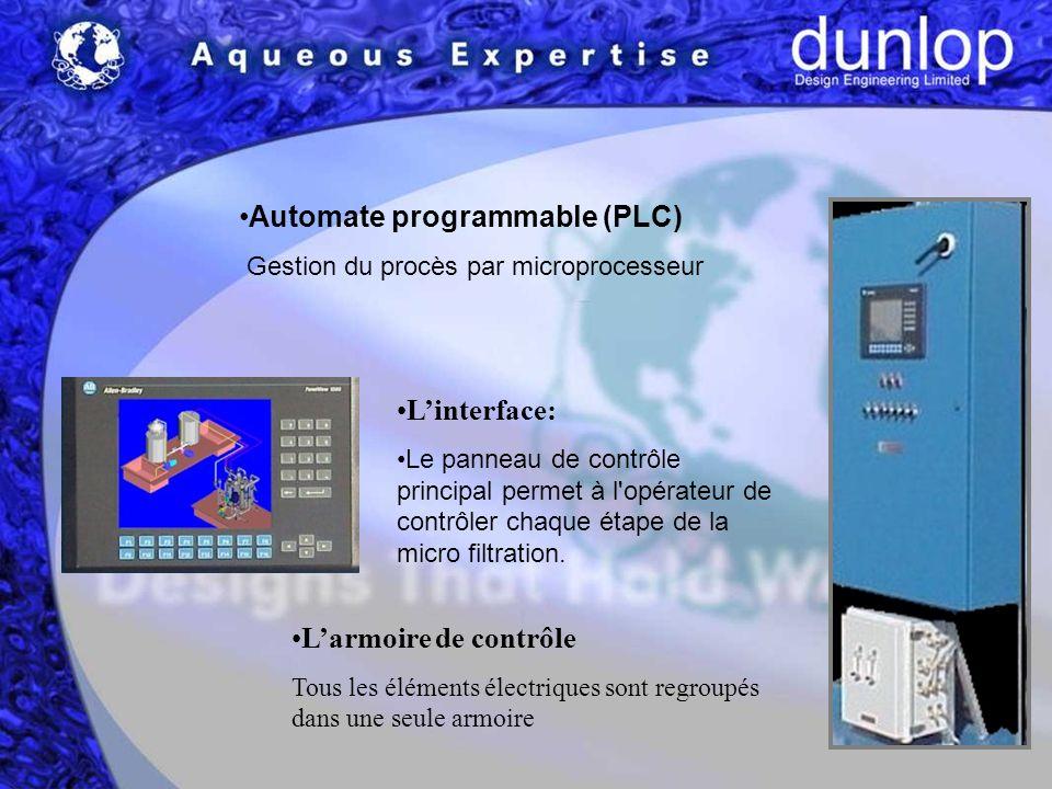 Automate programmable (PLC) Gestion du procès par microprocesseur Linterface: Le panneau de contrôle principal permet à l opérateur de contrôler chaque étape de la micro filtration.