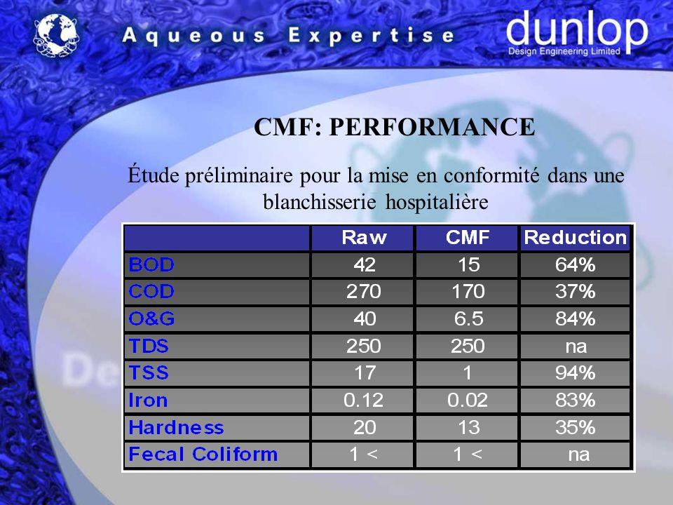 Étude préliminaire pour la mise en conformité dans une blanchisserie hospitalière CMF: PERFORMANCE