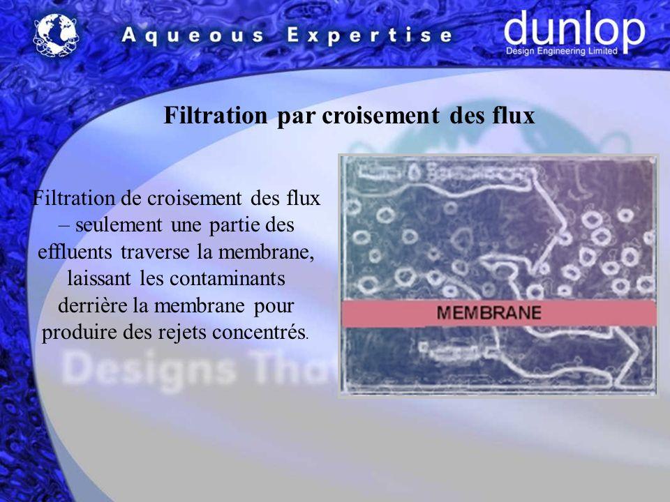 Filtration de croisement des flux – seulement une partie des effluents traverse la membrane, laissant les contaminants derrière la membrane pour produire des rejets concentrés.