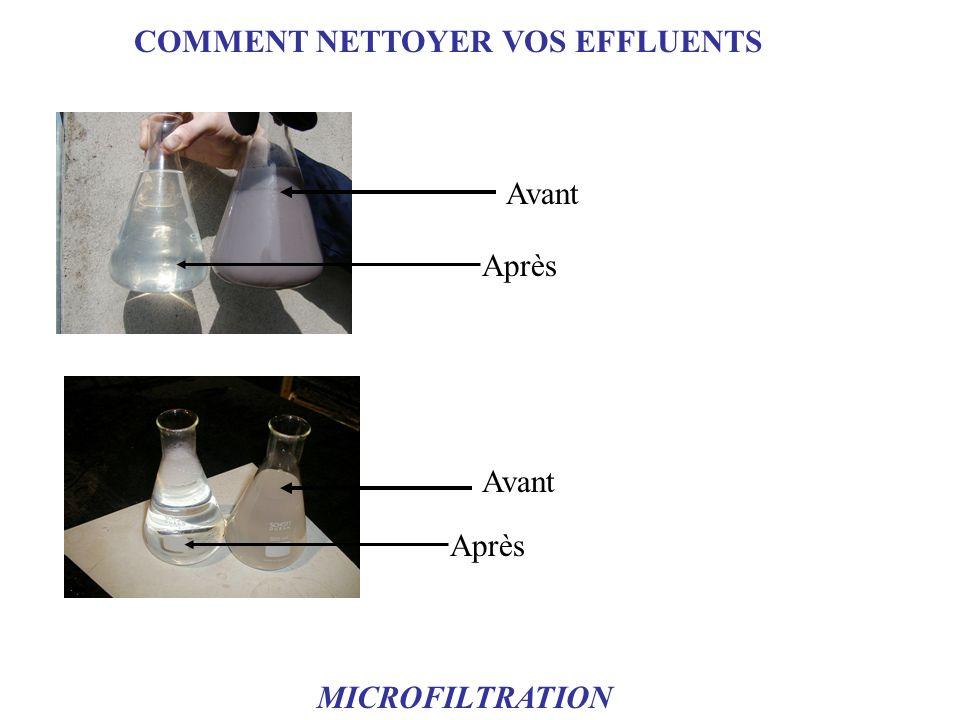 COMMENT NETTOYER VOS EFFLUENTS Avant Après Avant Après MICROFILTRATION
