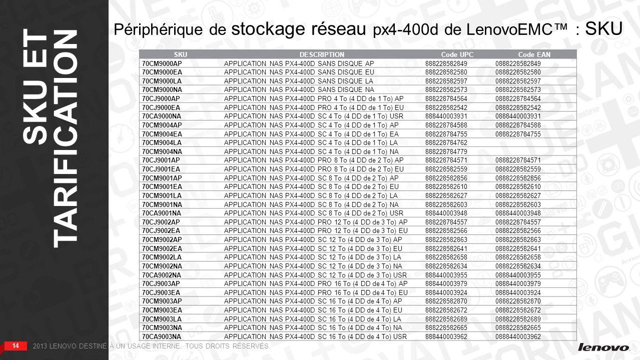 14 SKU ET TARIFICATION 14 2013 LENOVO DESTINÉ À UN USAGE INTERNE. TOUS DROITS RÉSERVÉS. Principaux avantages Périphérique de stockage réseau px4-400d