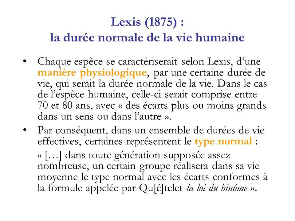 Lexis (1875) : la durée normale de la vie humaine Chaque espèce se caractériserait selon Lexis, dune manière physiologique, par une certaine durée de