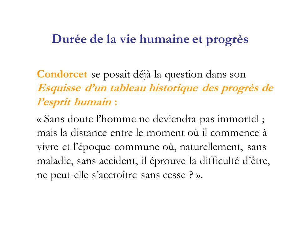 Durée de la vie humaine et progrès Condorcet se posait déjà la question dans son Esquisse dun tableau historique des progrès de lesprit humain : « San