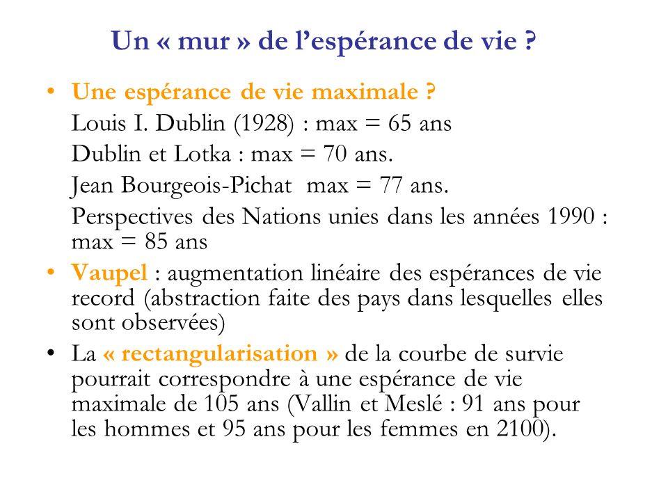 Un « mur » de lespérance de vie ? Une espérance de vie maximale ? Louis I. Dublin (1928) : max = 65 ans Dublin et Lotka : max = 70 ans. Jean Bourgeois