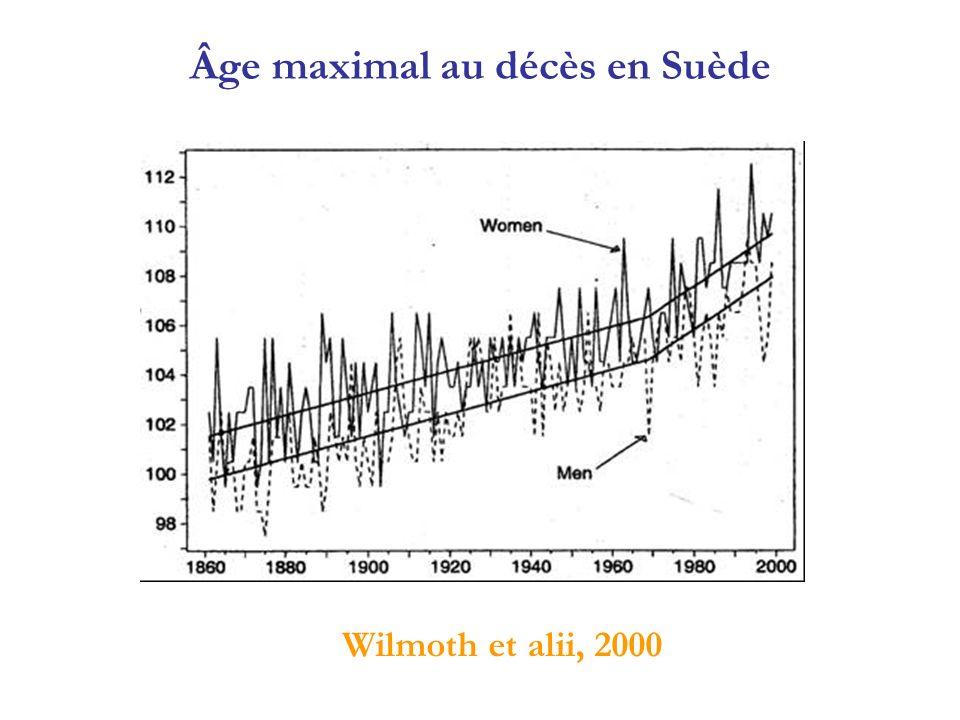 Wilmoth et alii, 2000 Âge maximal au décès en Suède