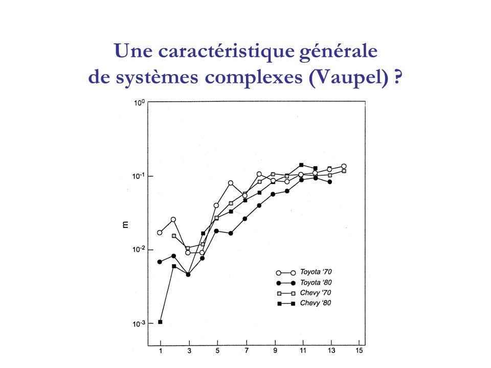 Une caractéristique générale de systèmes complexes (Vaupel) ?