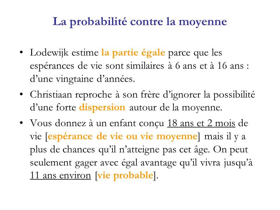 La probabilité contre la moyenne Lodewijk estime la partie égale parce que les espérances de vie sont similaires à 6 ans et à 16 ans : dune vingtaine
