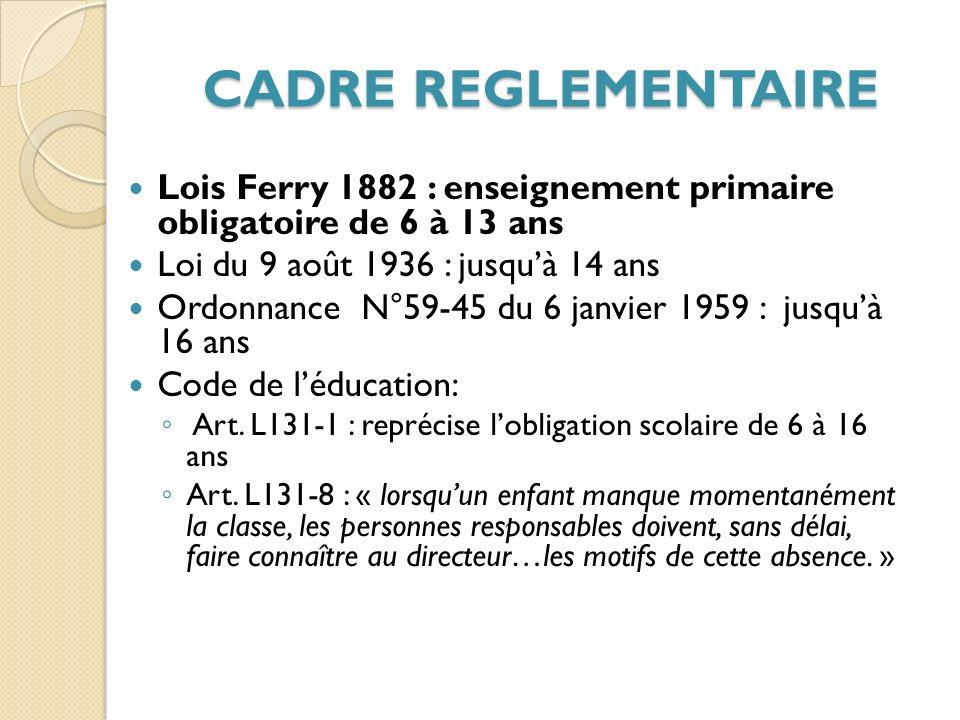 CADRE REGLEMENTAIRE Lois Ferry 1882 : enseignement primaire obligatoire de 6 à 13 ans Loi du 9 août 1936 : jusquà 14 ans Ordonnance N°59-45 du 6 janvier 1959 : jusquà 16 ans Code de léducation: Art.