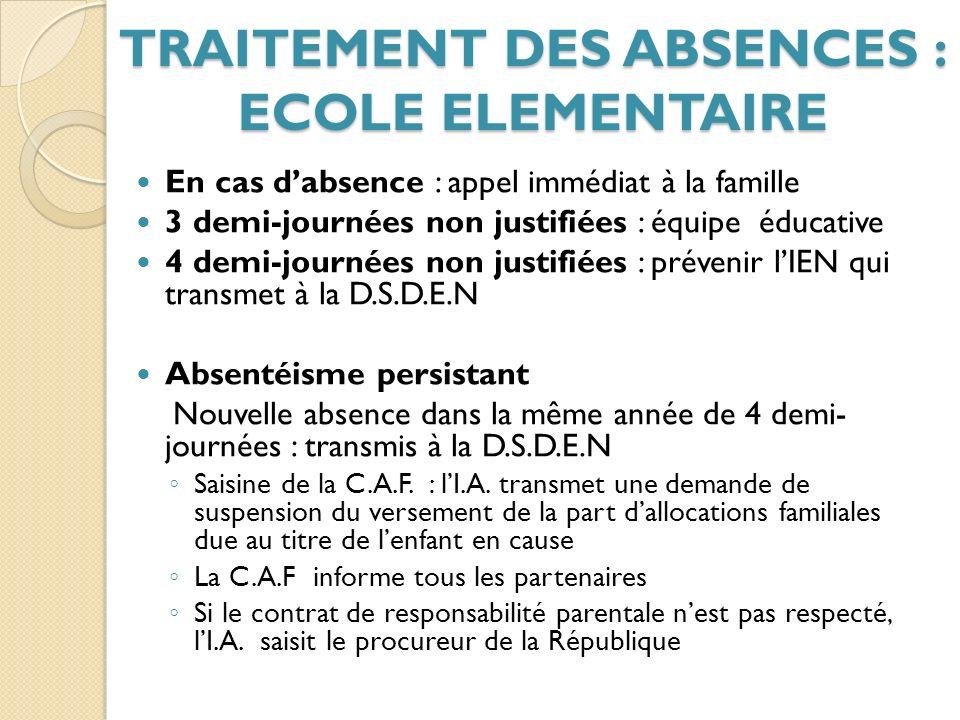 TRAITEMENT DES ABSENCES : ECOLE MATERNELLE Règlement départemental « Linscription de lenfant implique une présence assidue, régulière.