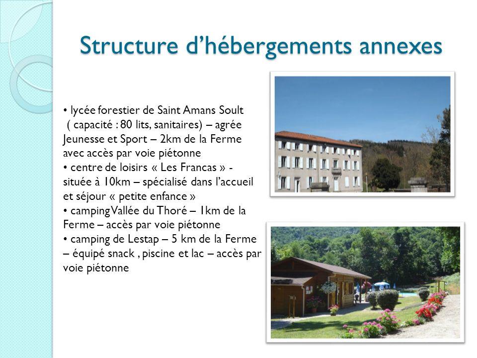 Structure dhébergements annexes lycée forestier de Saint Amans Soult ( capacité : 80 lits, sanitaires) – agrée Jeunesse et Sport – 2km de la Ferme ave
