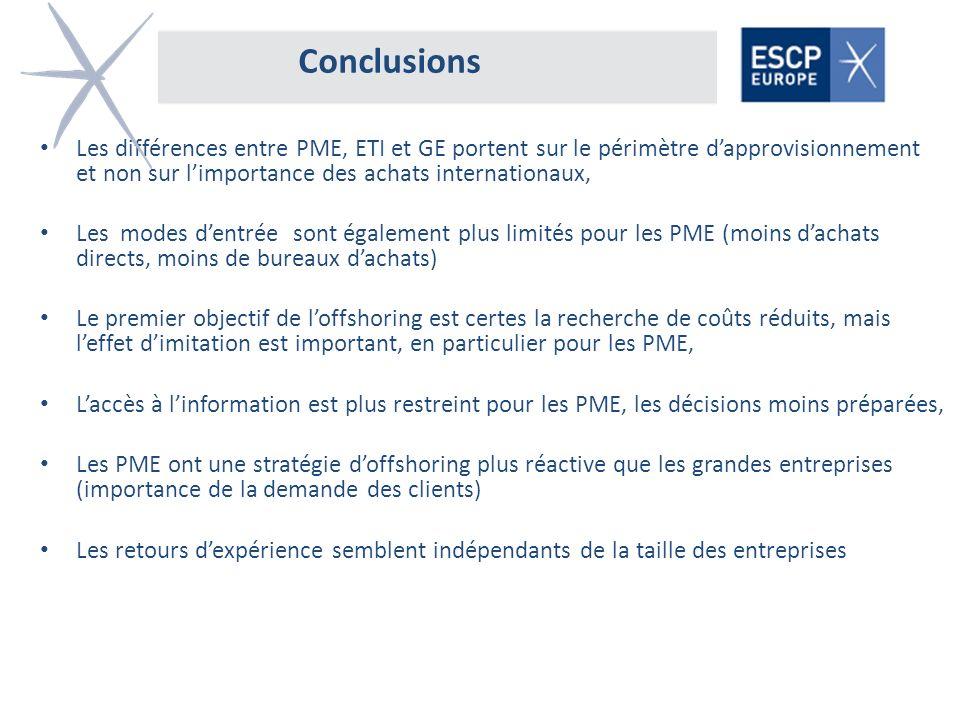 Conclusions Les différences entre PME, ETI et GE portent sur le périmètre dapprovisionnement et non sur limportance des achats internationaux, Les mod