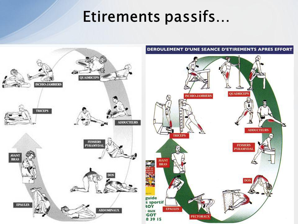 30 Etirements passifs…