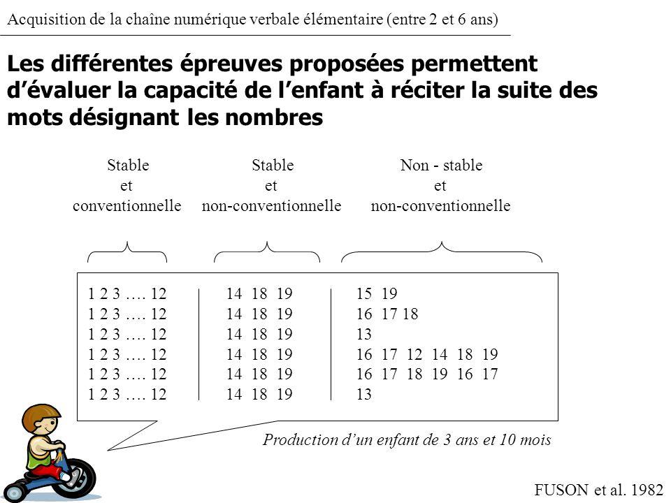 Acquisition de la chaîne numérique verbale élémentaire (entre 2 et 6 ans) Stable et conventionnelle Non-stable et non-conventionnelle Stable et non-conventionnelle Accroissement surtout à partir de 4 ans ½ Forte variabilité jusquà 4-5 ans 5 ans = 37 en moyenne Typique lorsque la chaîne reste < à 30 Mémorisation de la suite Pas de règles combinatoires Contient parfois des dénominations inventées (dix-deux pour 12) = début dintégration des règles combinatoires FUSON et al.