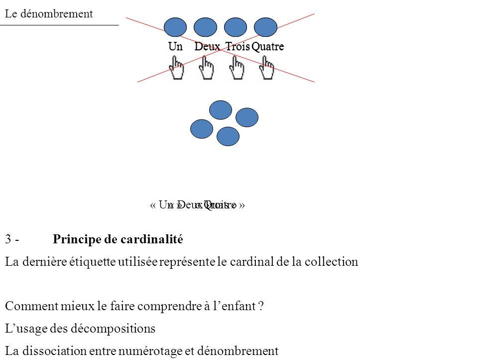 Le dénombrement 3 -Principe de cardinalité La dernière étiquette utilisée représente le cardinal de la collection Comment mieux le faire comprendre à lenfant .