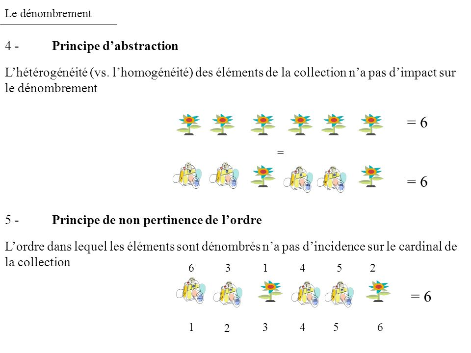 TEDI-MATH Le dénombrement (2) Les sous-épreuves du test - Dénombrement de patterns linéaires Peux tu compter tous les lapins .