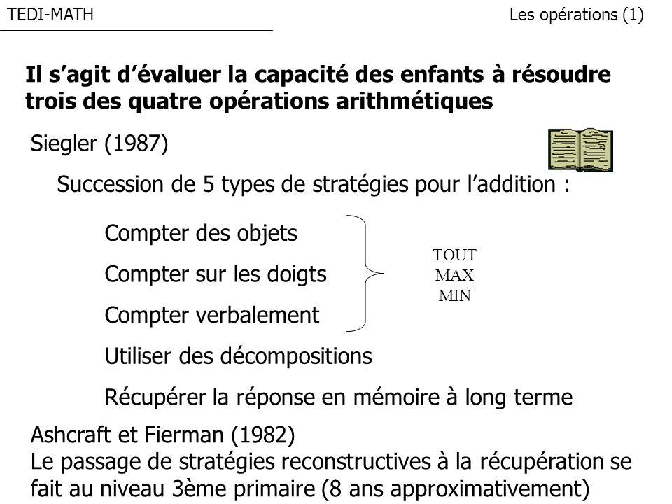 TEDI-MATH Les opérations (3) 8 sous épreuves pour les opérations - Additions simples: 3 + 5 = .