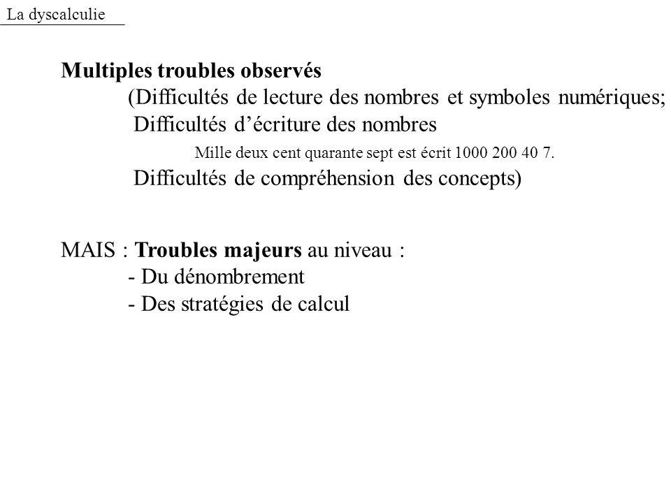 Test Diagnostique des Compétences de Base en Mathématiques (TEDI-MATH) Van Nieuwenhoven, C., Grégoire, J.