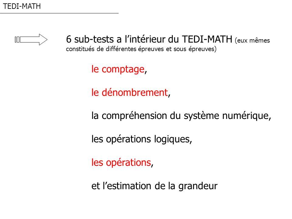 le comptage, le dénombrement, la compréhension du système numérique, les opérations logiques, les opérations, et lestimation de la grandeur TEDI-MATH 6 sub-tests a lintérieur du TEDI-MATH (eux mêmes constitués de différentes épreuves et sous épreuves)