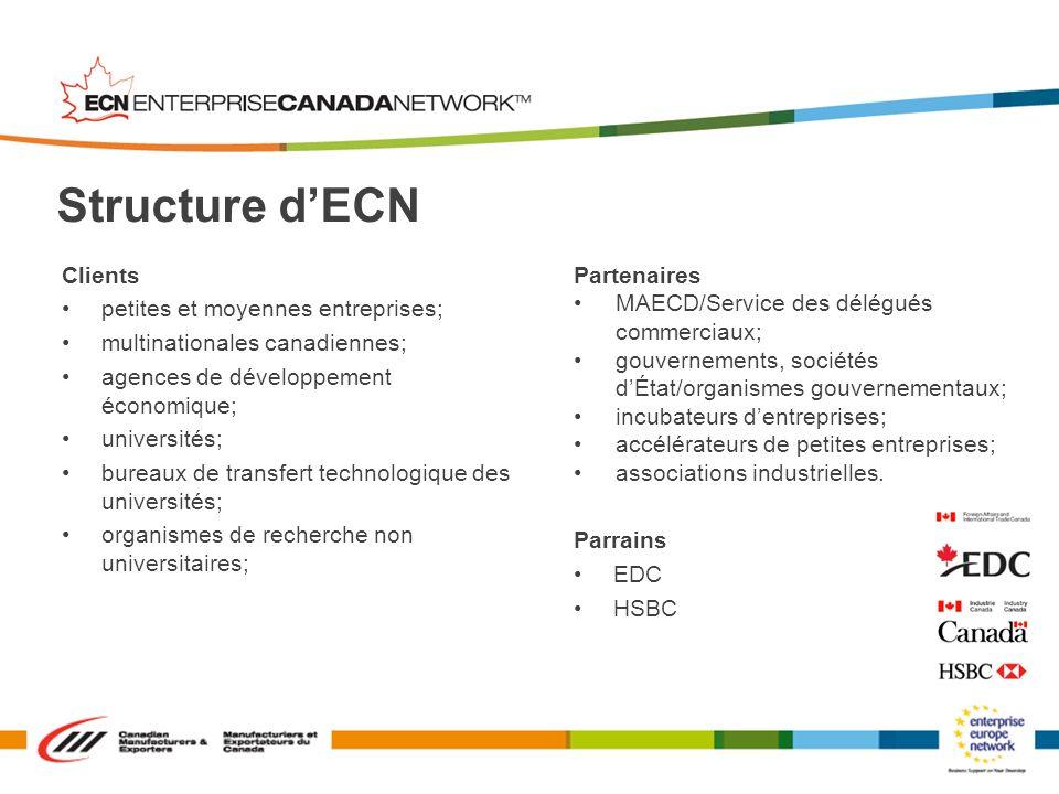 Clients petites et moyennes entreprises; multinationales canadiennes; agences de développement économique; universités; bureaux de transfert technolog