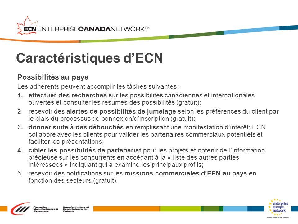 Possibilités au pays Les adhérents peuvent accomplir les tâches suivantes : 1.effectuer des recherches sur les possibilités canadiennes et internation