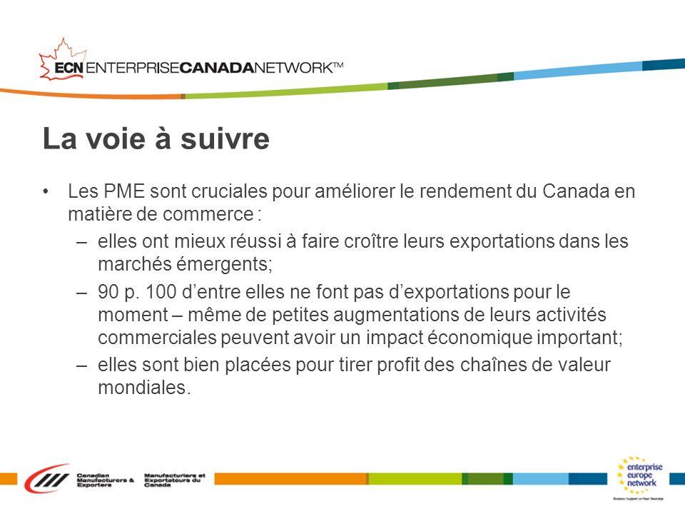 Les PME sont cruciales pour améliorer le rendement du Canada en matière de commerce : –elles ont mieux réussi à faire croître leurs exportations dans