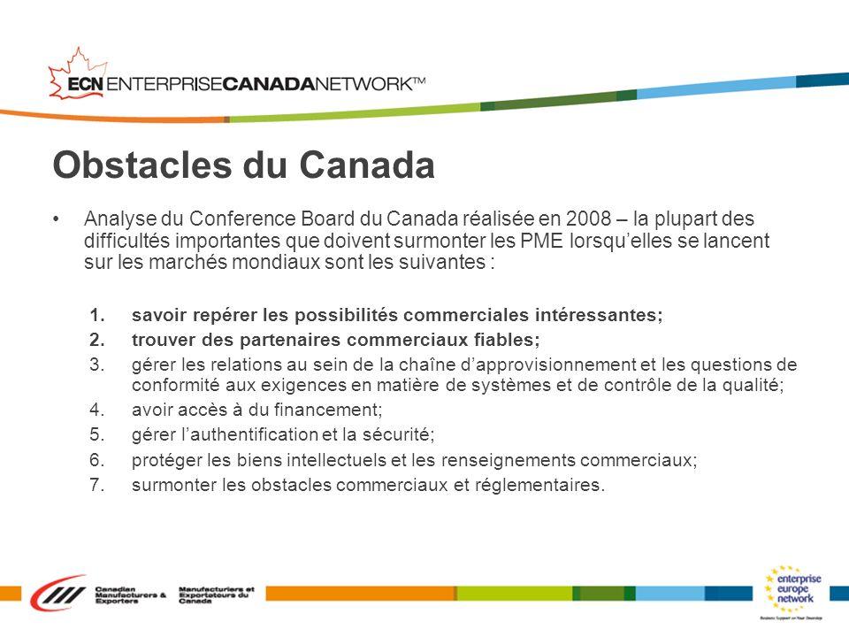 Analyse du Conference Board du Canada réalisée en 2008 – la plupart des difficultés importantes que doivent surmonter les PME lorsquelles se lancent s