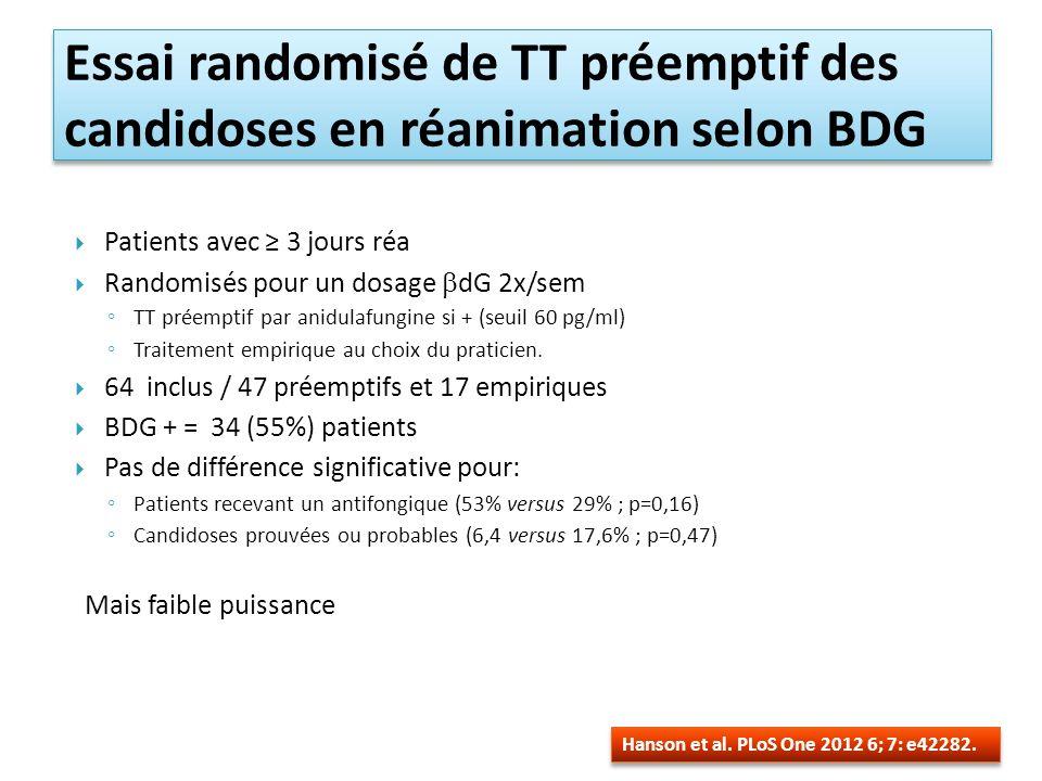 Patients avec 3 jours réa Randomisés pour un dosage dG 2x/sem TT préemptif par anidulafungine si + (seuil 60 pg/ml) Traitement empirique au choix du praticien.
