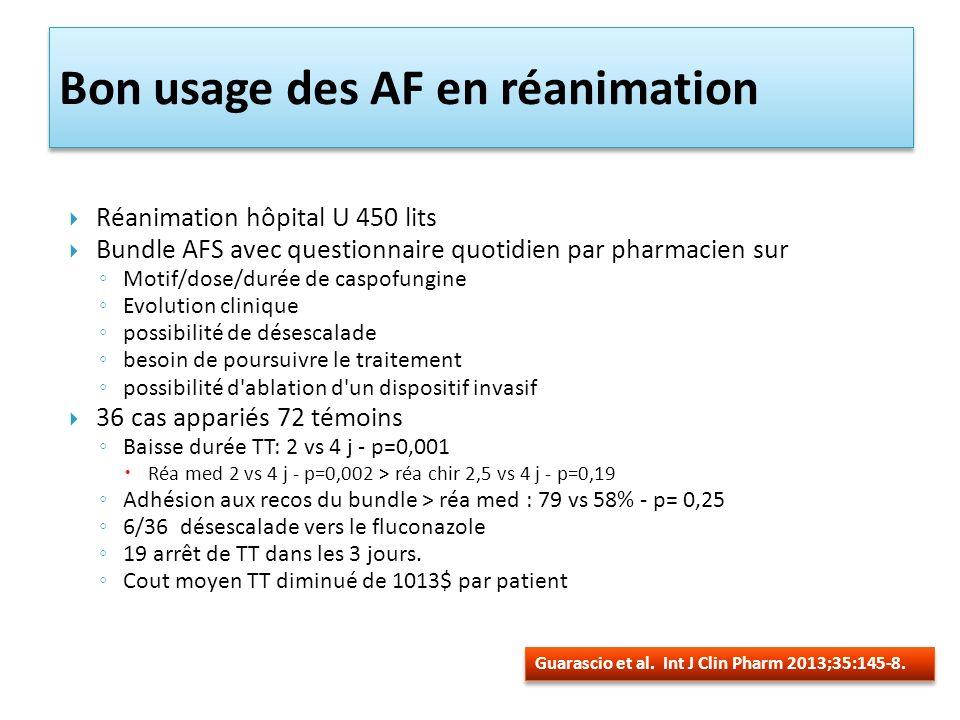 Bon usage des AF en réanimation Réanimation hôpital U 450 lits Bundle AFS avec questionnaire quotidien par pharmacien sur Motif/dose/durée de caspofungine Evolution clinique possibilité de désescalade besoin de poursuivre le traitement possibilité d ablation d un dispositif invasif 36 cas appariés 72 témoins Baisse durée TT: 2 vs 4 j - p=0,001 Réa med 2 vs 4 j - p=0,002 > réa chir 2,5 vs 4 j - p=0,19 Adhésion aux recos du bundle > réa med : 79 vs 58% - p= 0,25 6/36 désescalade vers le fluconazole 19 arrêt de TT dans les 3 jours.