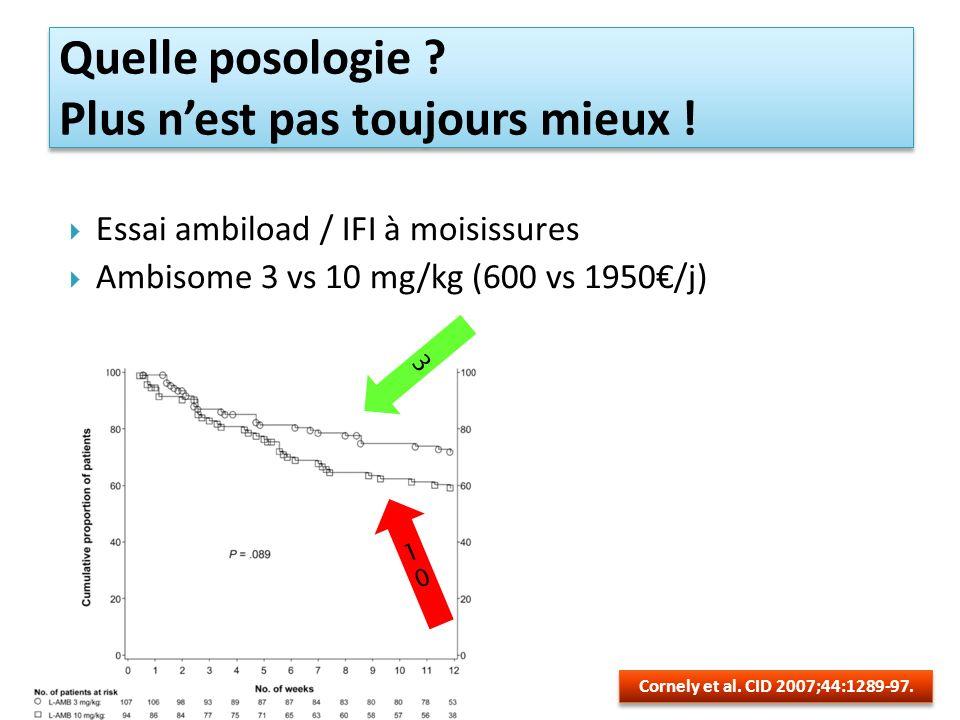 Essai ambiload / IFI à moisissures Ambisome 3 vs 10 mg/kg (600 vs 1950/j) Quelle posologie .