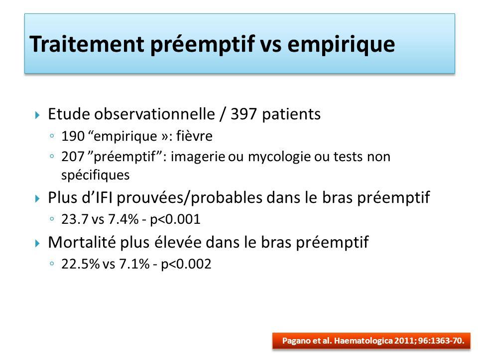 Etude observationnelle / 397 patients 190 empirique »: fièvre 207 préemptif: imagerie ou mycologie ou tests non spécifiques Plus dIFI prouvées/probables dans le bras préemptif 23.7 vs 7.4% - p<0.001 Mortalité plus élevée dans le bras préemptif 22.5% vs 7.1% - p<0.002 Traitement préemptif vs empirique Pagano et al.