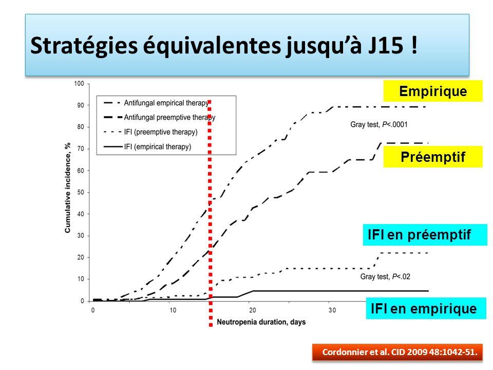 Empirique Préemptif IFI en préemptif IFI en empirique Cordonnier et al, Clin Infect Dis, 2009; 48: 1042-1051 Stratégies équivalentes jusquà J15 .